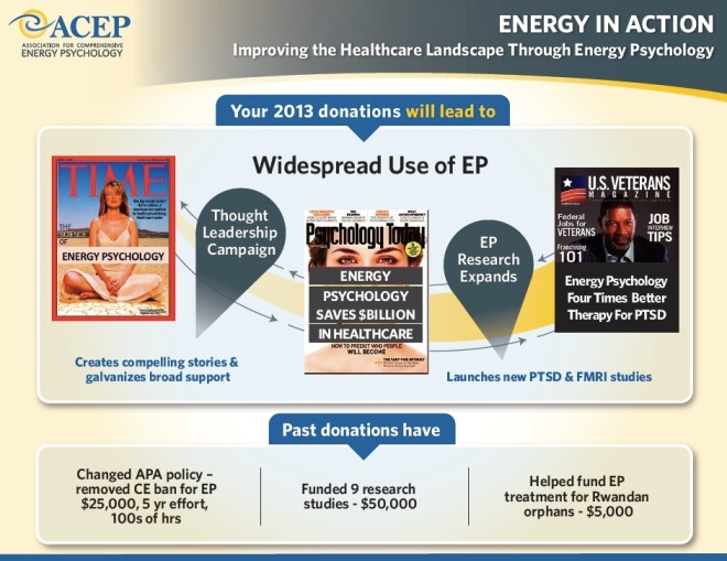 ACEP_Donation_Infographic_FINALsmall