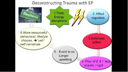 deconstructing trauma with EP
